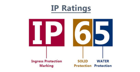 IP-Rating