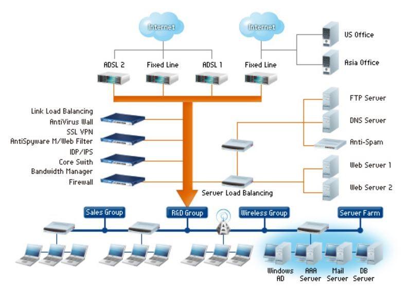 سخت افزار رکمونت Nexcom NSA 5150