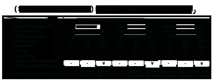 NIFE300 M60 Controller